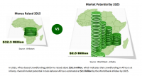 Afrikstart; crowdfunding4culture; idea consult; crowdfunding; Africa